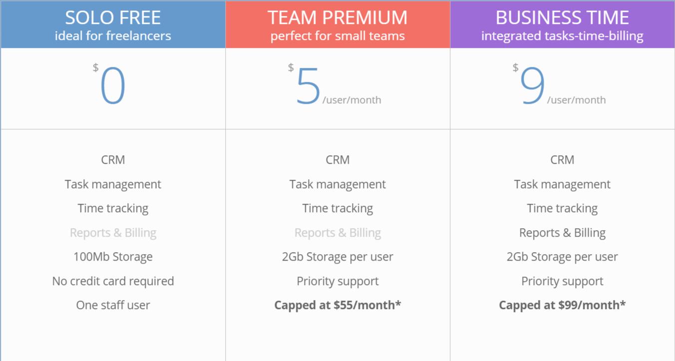 todu.vu Review - Pricing & Plans