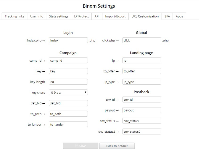 Binom review special discount