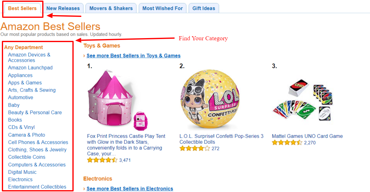 How To Find Products To Sell On Amazon- Best Seller Category