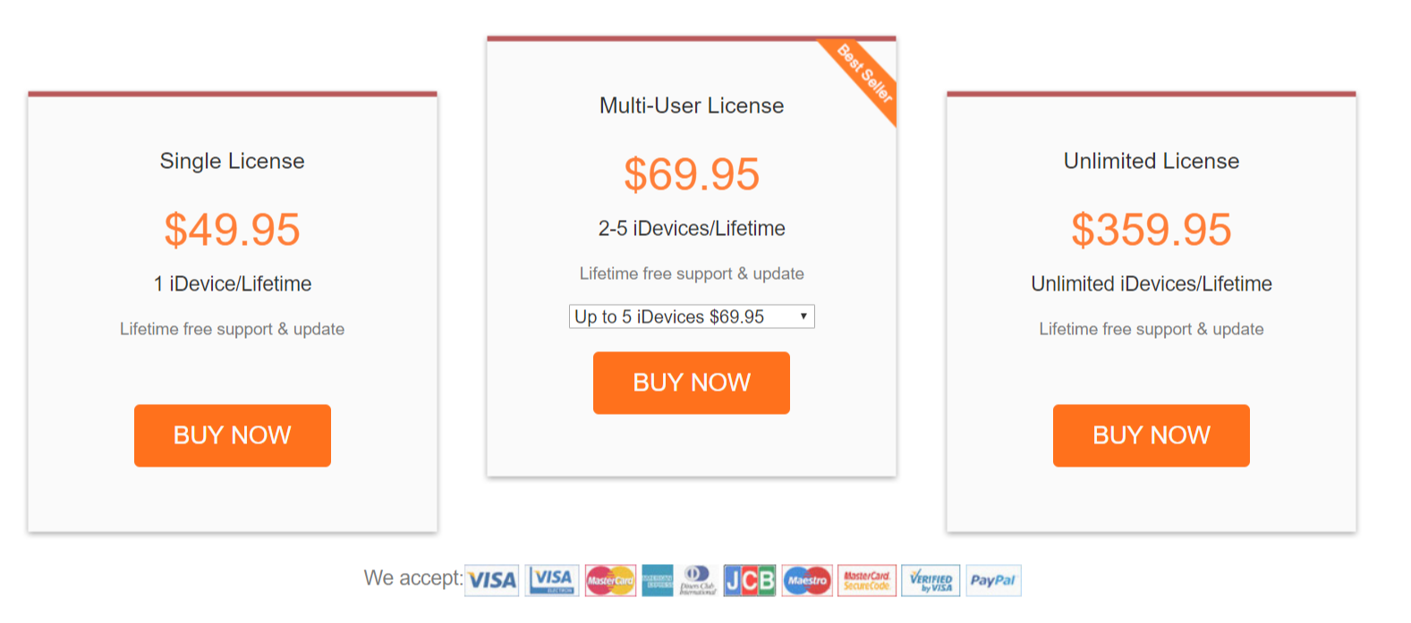 Joyoshare Review- Pricing