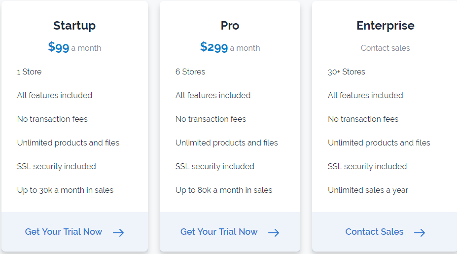 CommerceHQ Pricing