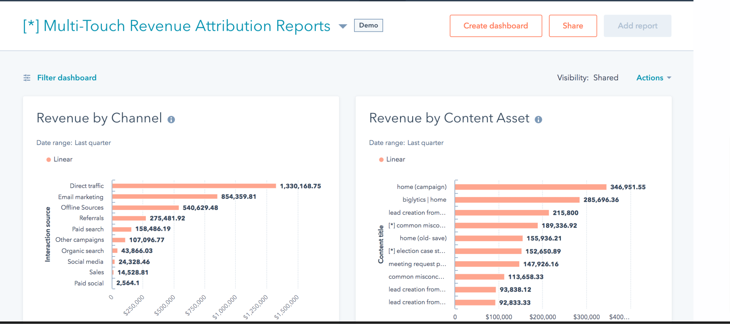HubSpot Marketing Hub Reviews 2021 Details, Pricing, & Features Reporting tools