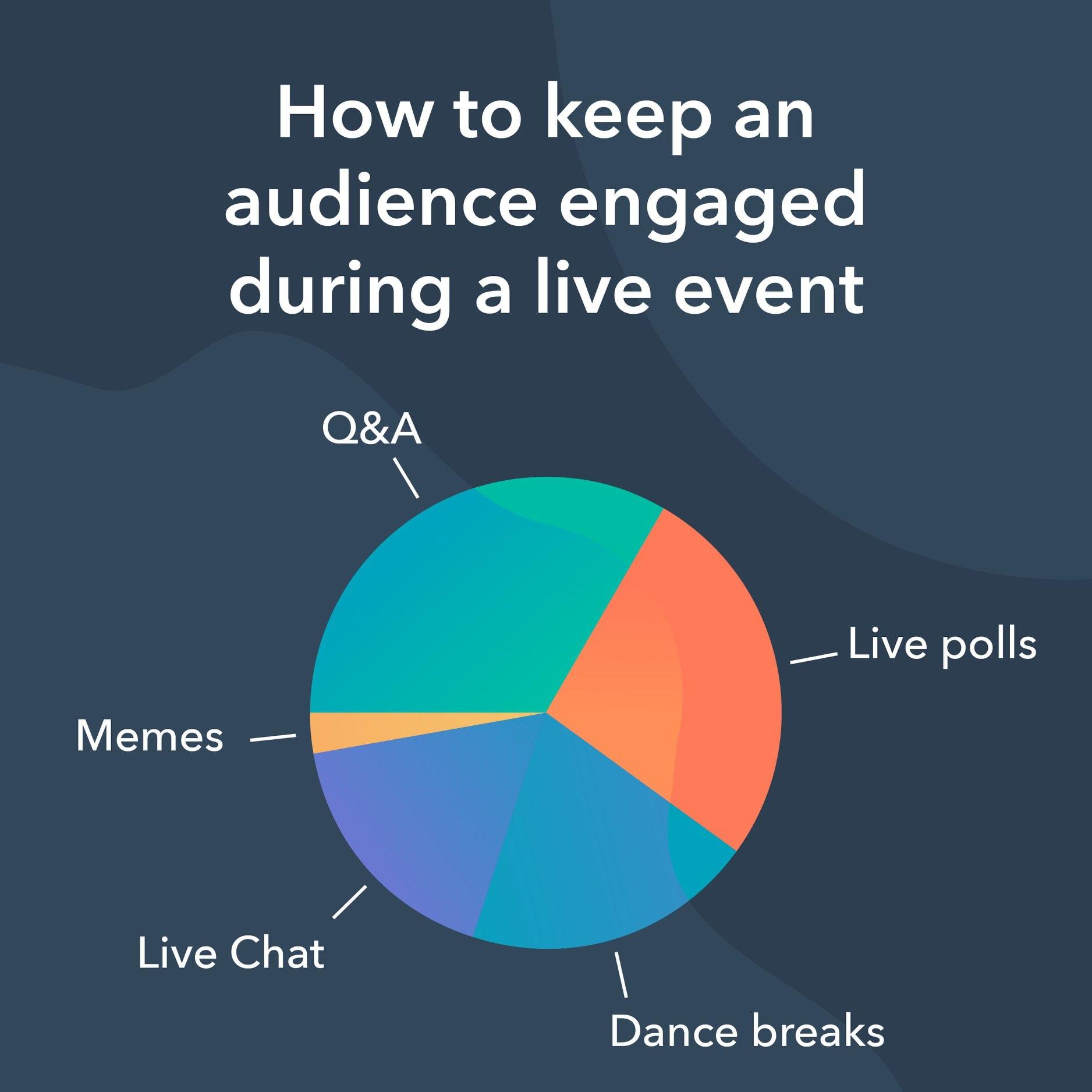 Hubspot engagement