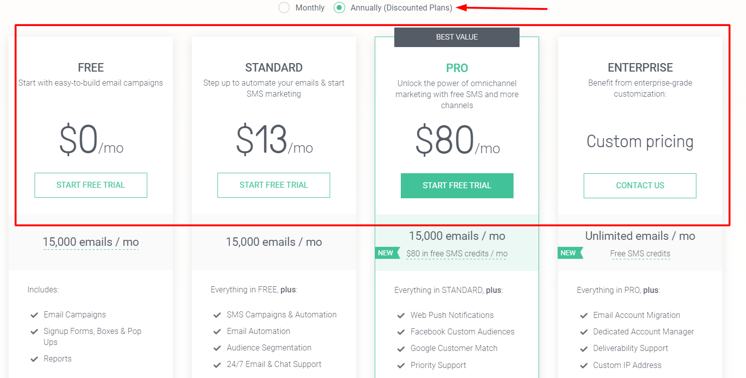 Omnisend Pricing-Discounted Pricing