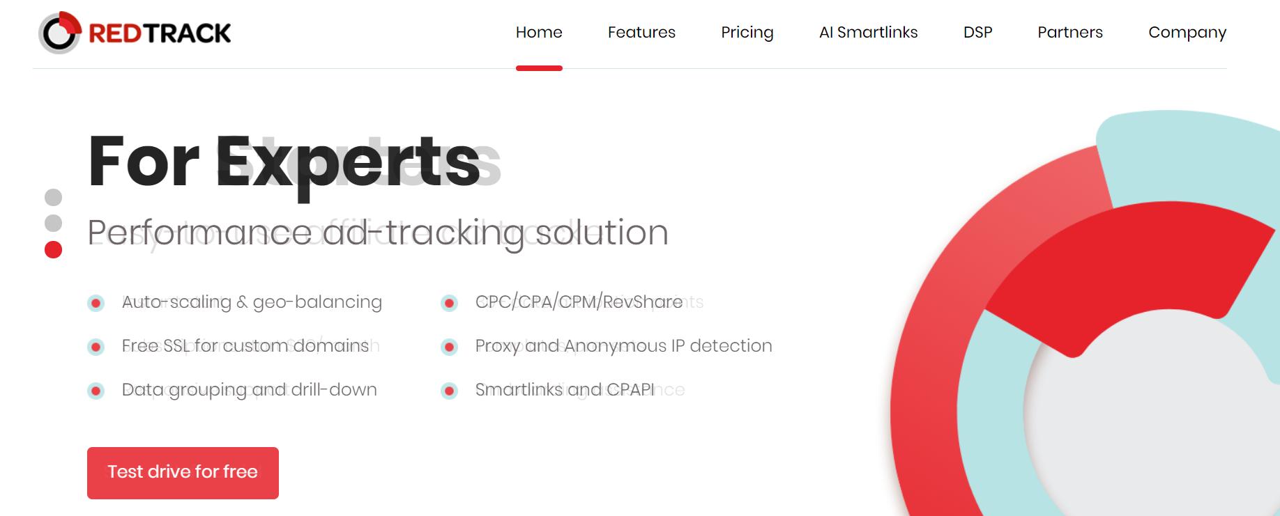 RedTrack- Best Thrive Affiliate Tracker Alternative