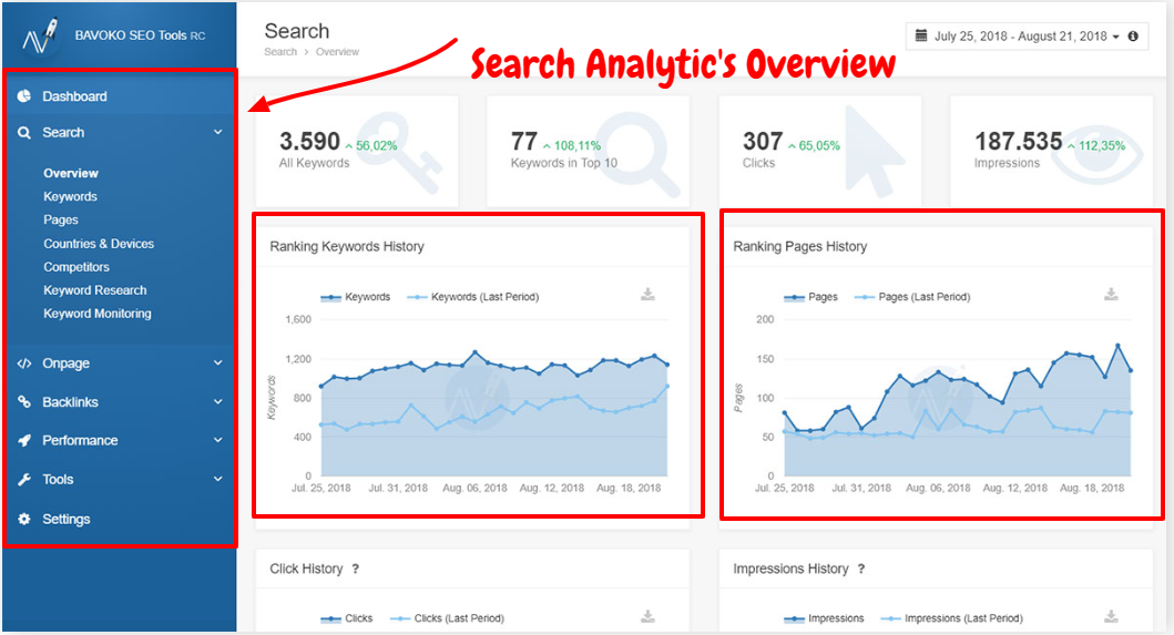 Bavoko SEO Tool Review- Search Overview