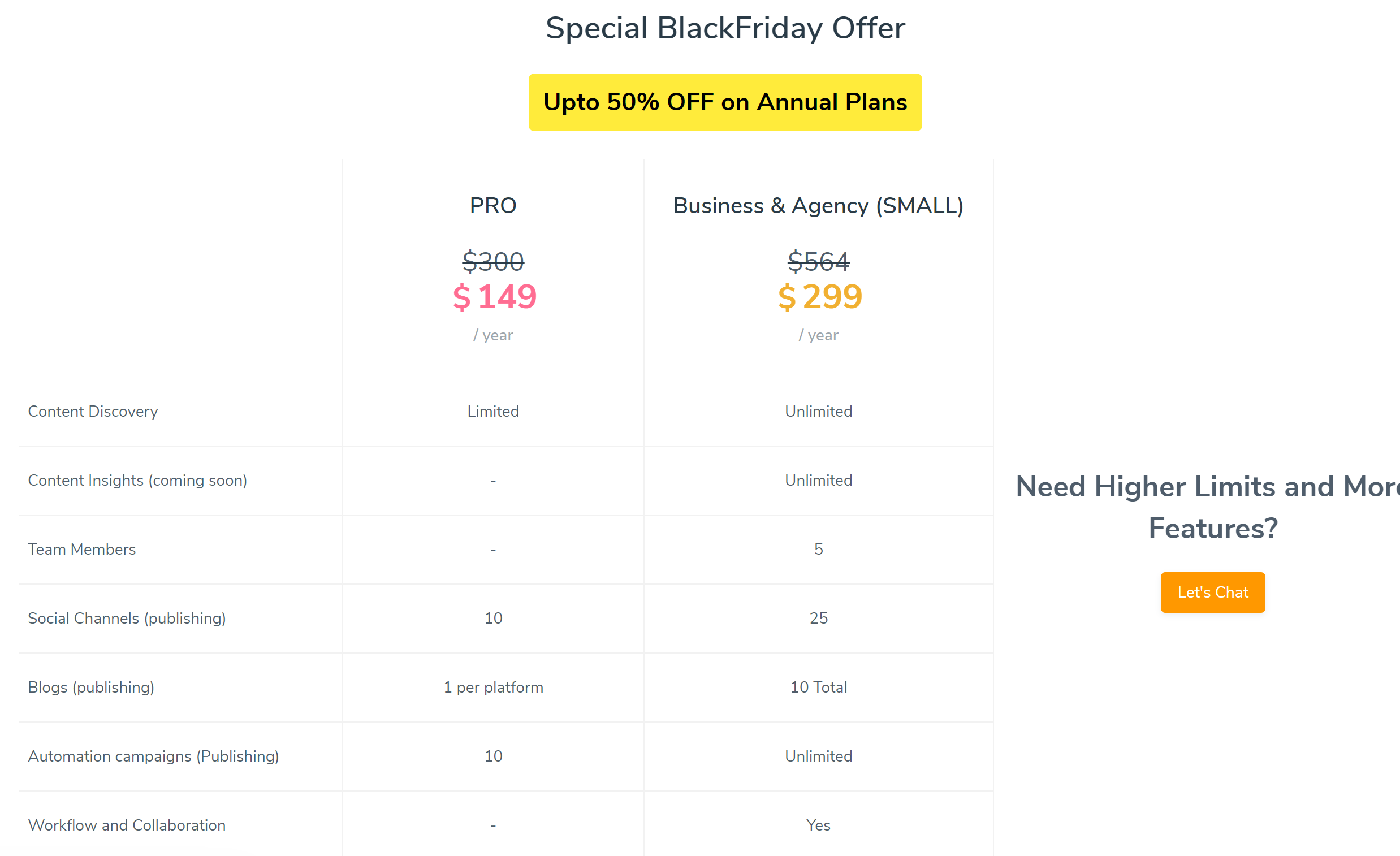 Content studio and replug Black Friday Sales - Check Out Deals Now