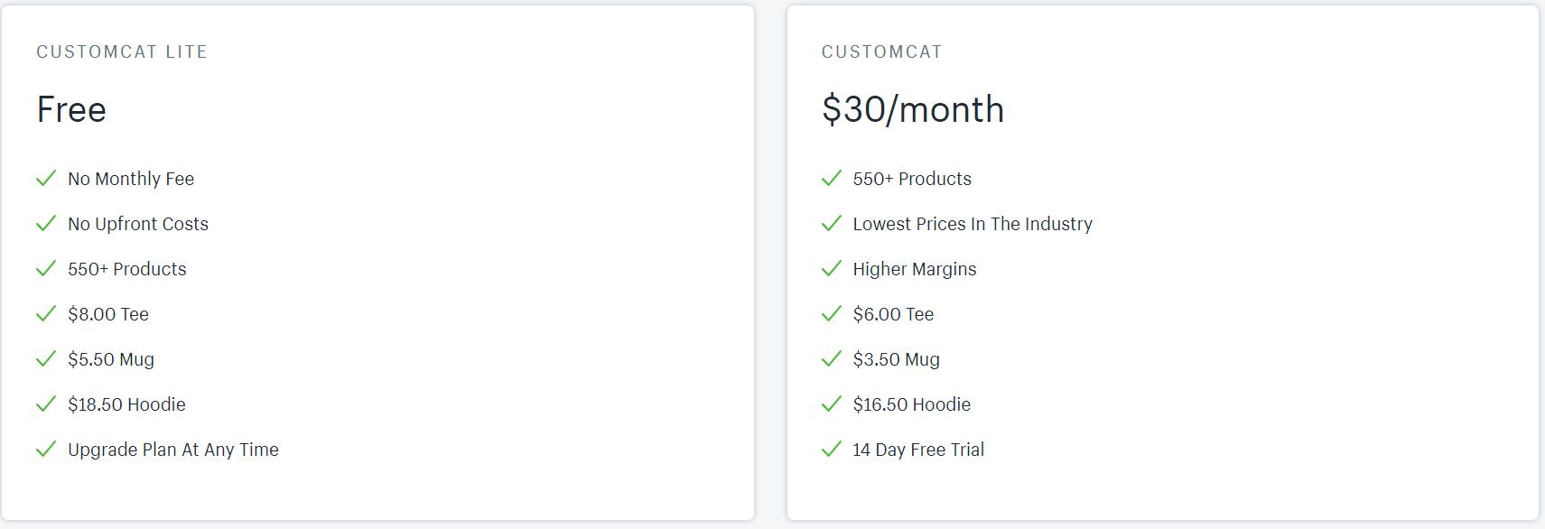 Custom Cat Review- Pricing