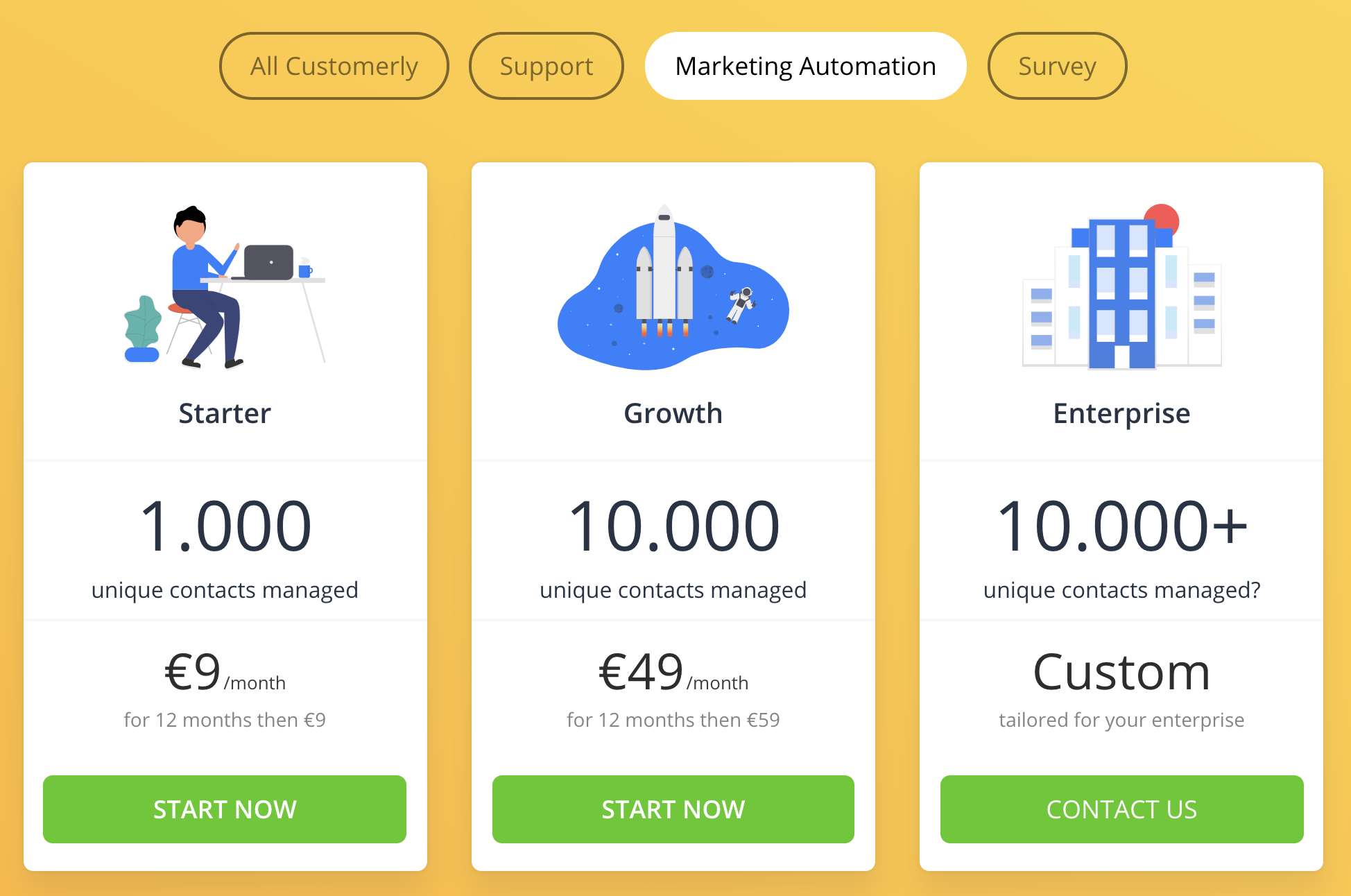 Customerly Review- Marketing Automation Pricing Plans