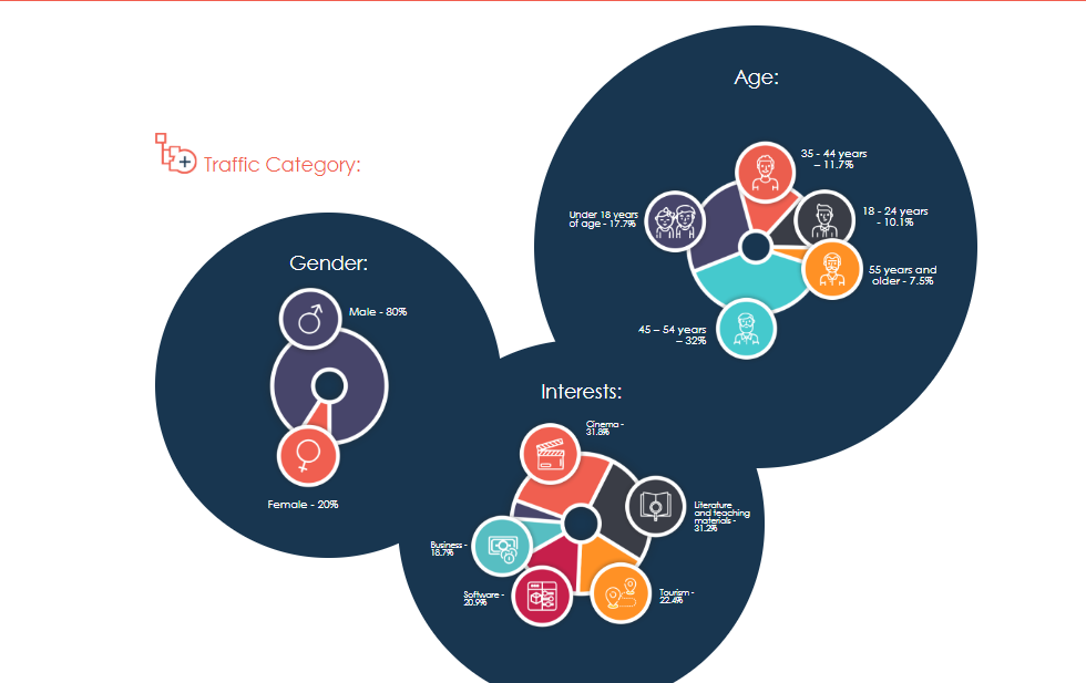 MegaPush Review- Traffic Category