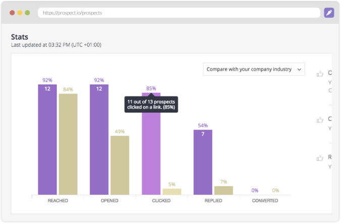 Prospect.io- Compare Results
