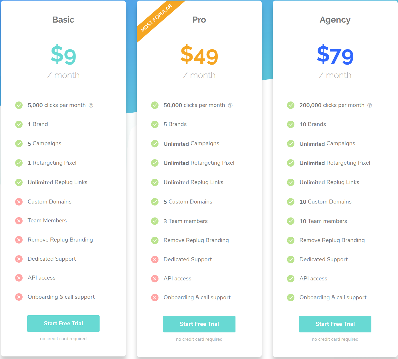 Replug.io Review- Pricing Plans