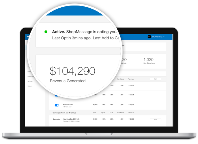 ShopMessage Review With Discount Coupon- Intuitive Dashboard