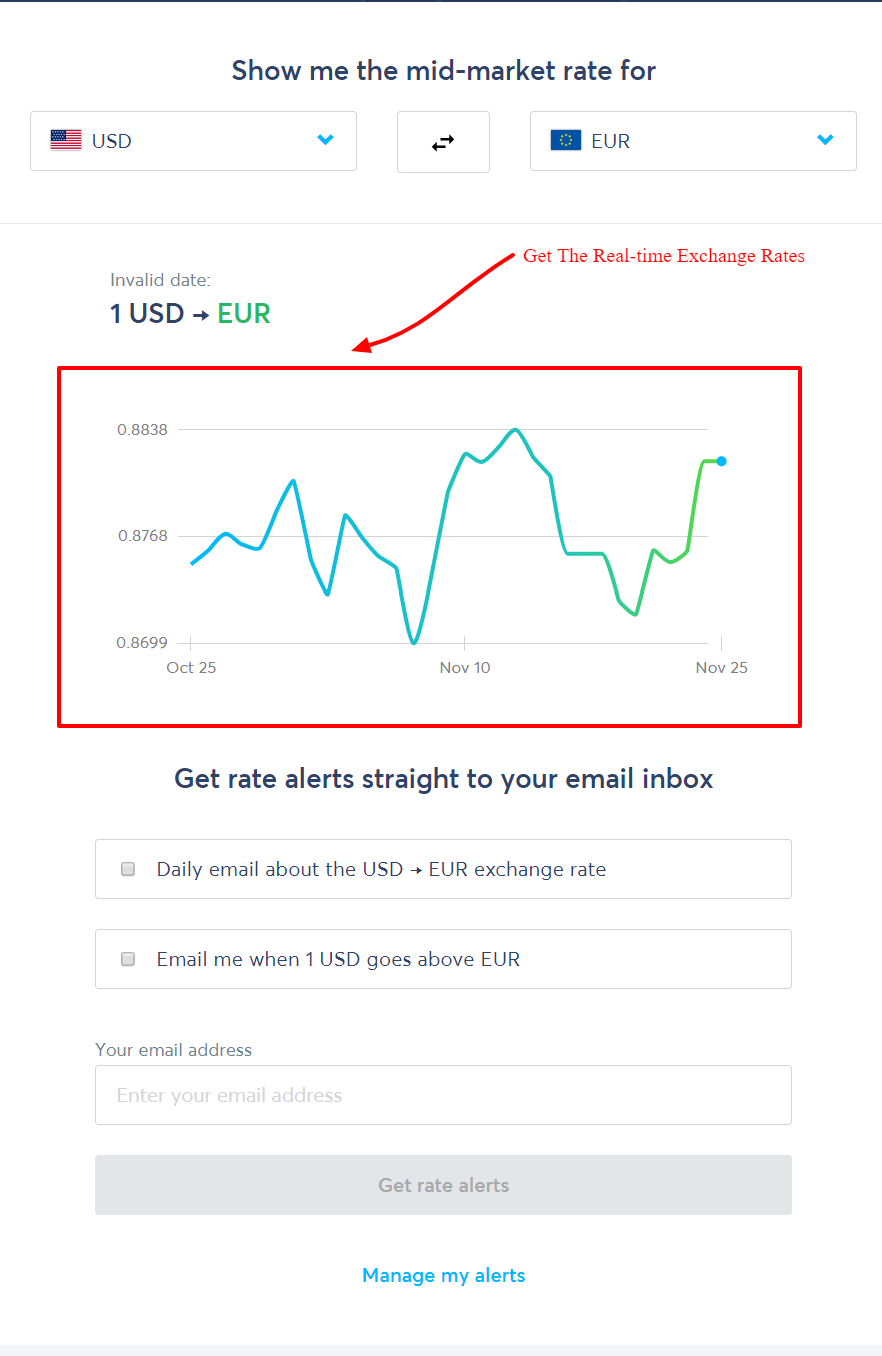 TransferWise Review- Exchange Rate Alerts