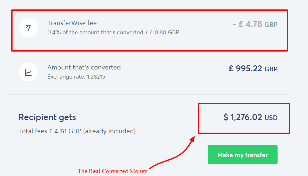 TransferWise Review- Pricing (Transaction Charges)