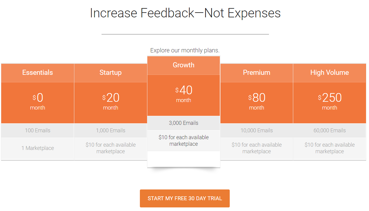 Feedback Genius Review- Pricing Plans