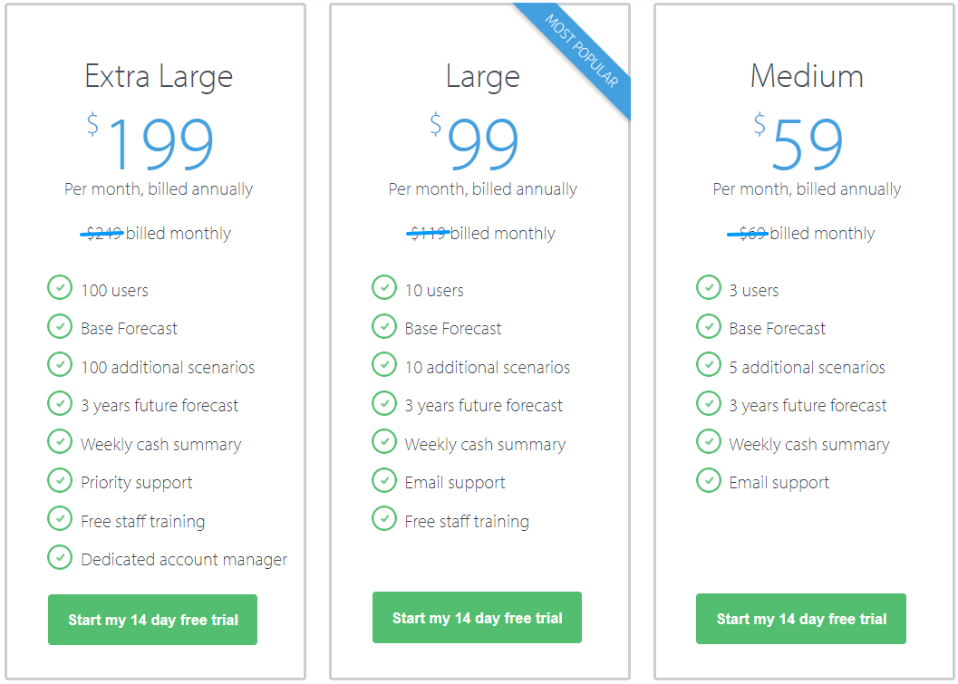 Float App Review- Pricing Plans