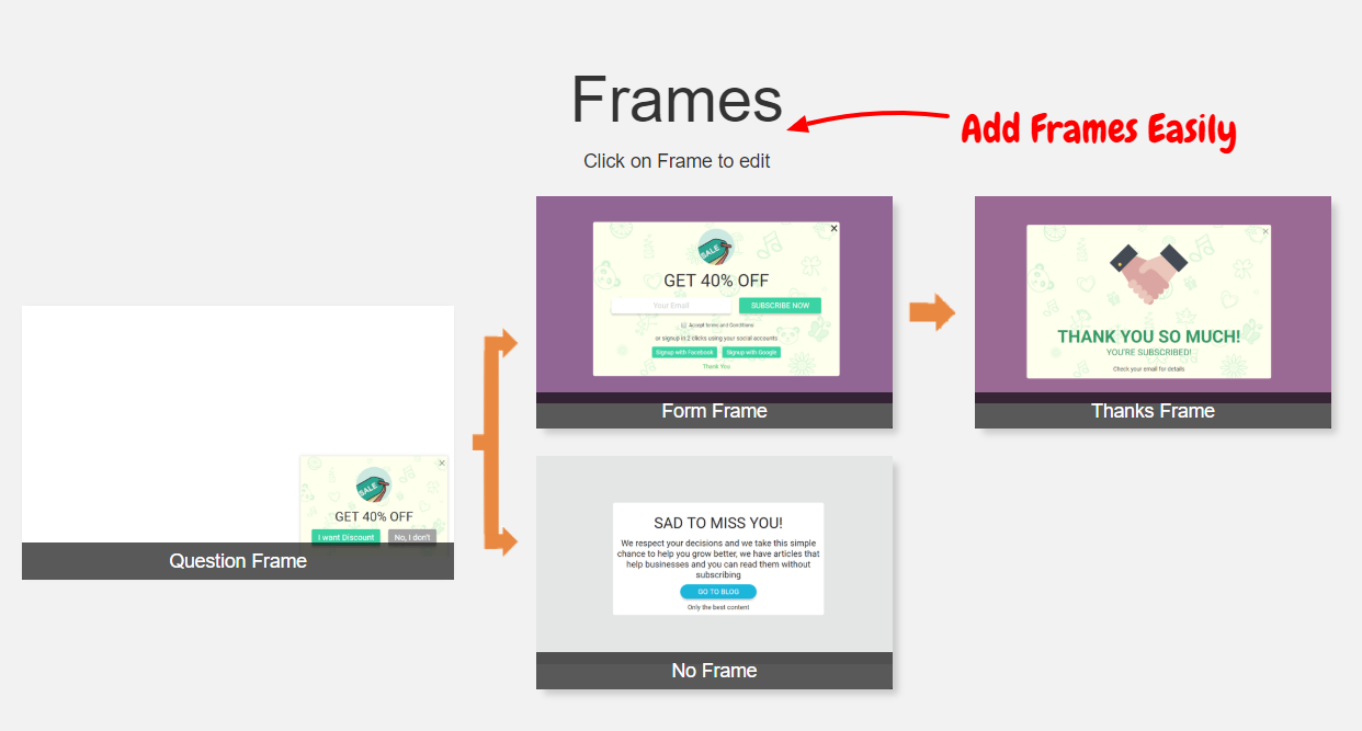 Optingun Review- Frames Customization