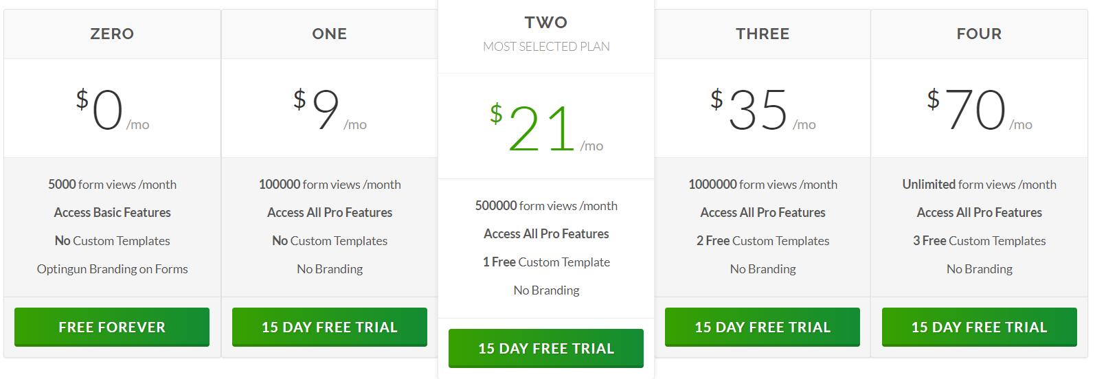 Optingun Review- Pricing