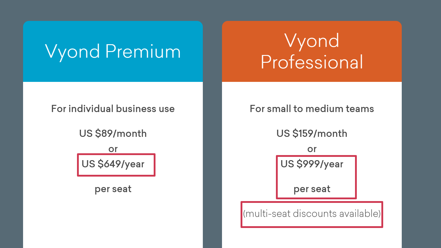 Vyond discount coupon codes business plans