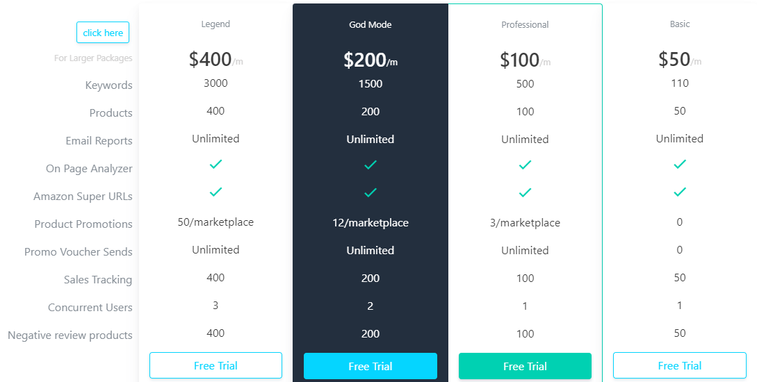 pricing for Amazon seller tool