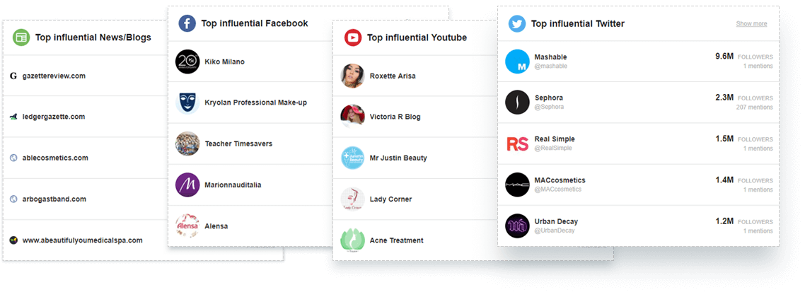 Awario Influencer Marketing tool