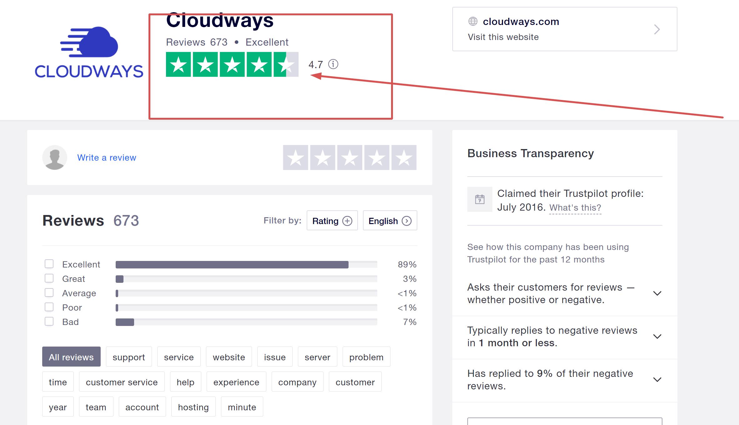 Cloudways Reviews online Cloudways hosting
