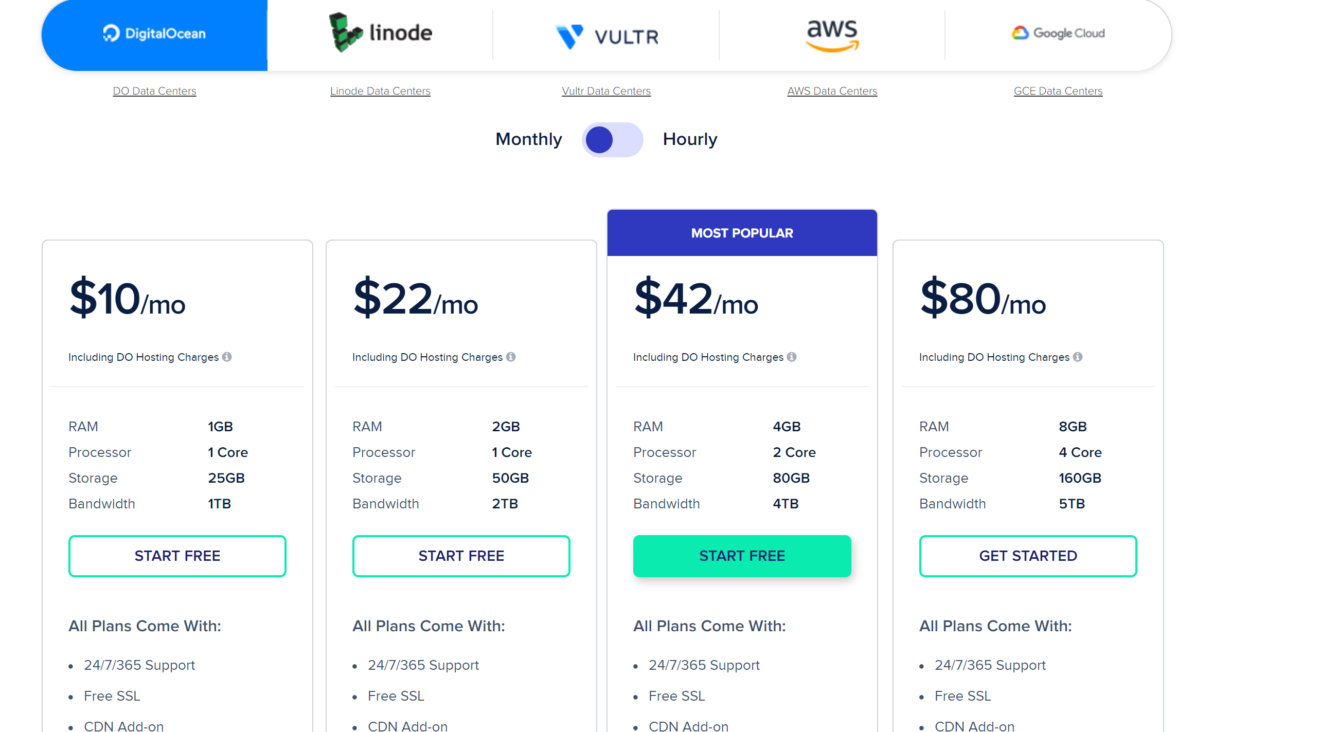 Cloudways pricing new