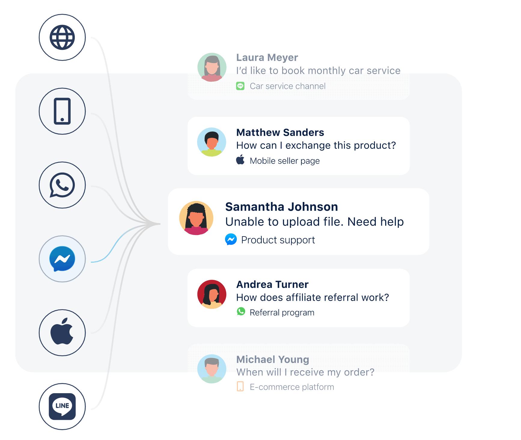 Freshchat live chat software