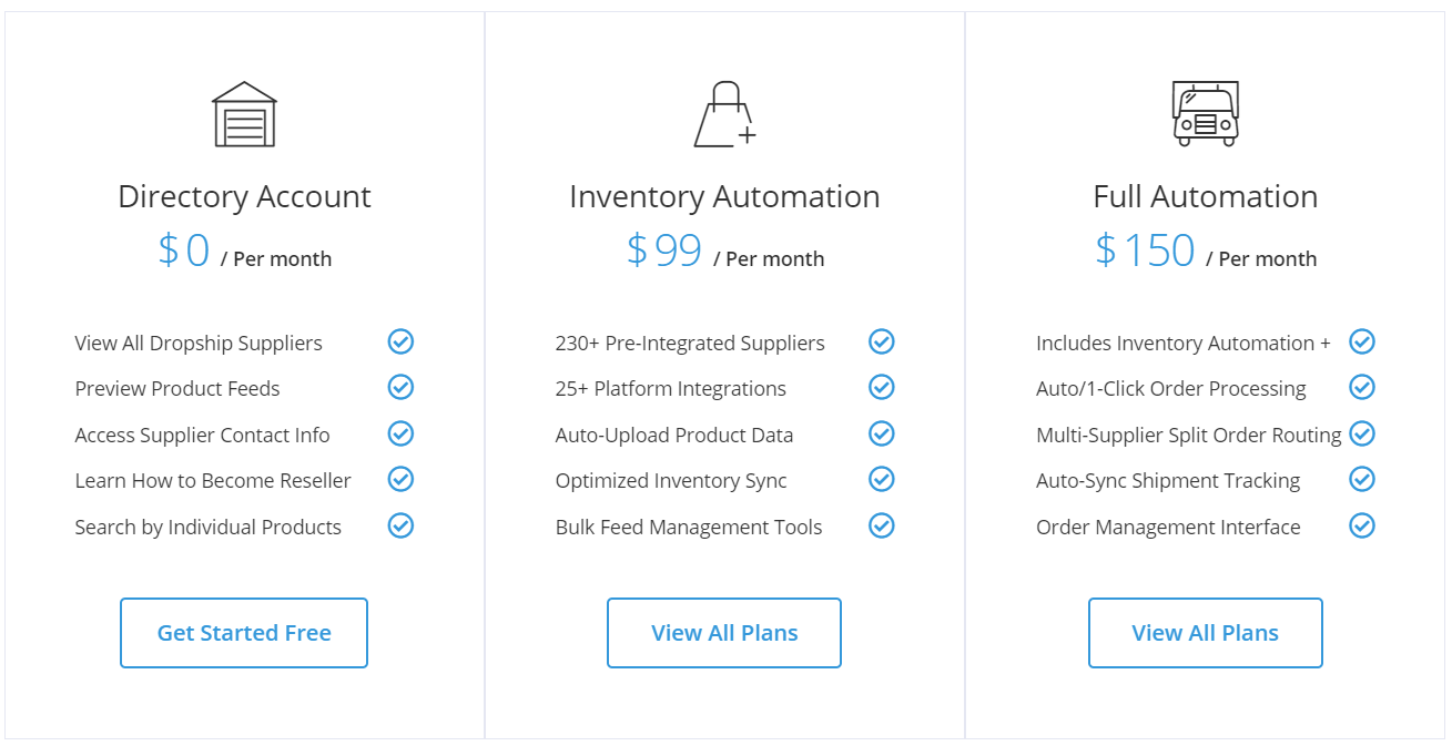 Inventory Source Pricing