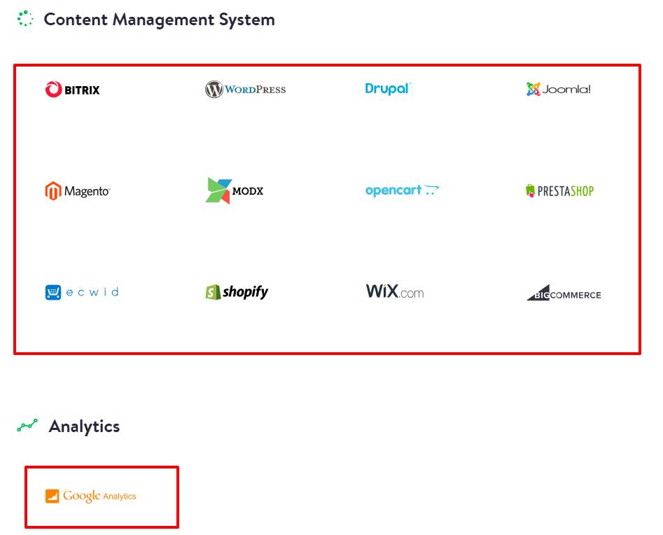 JivoChat Review- Integrations