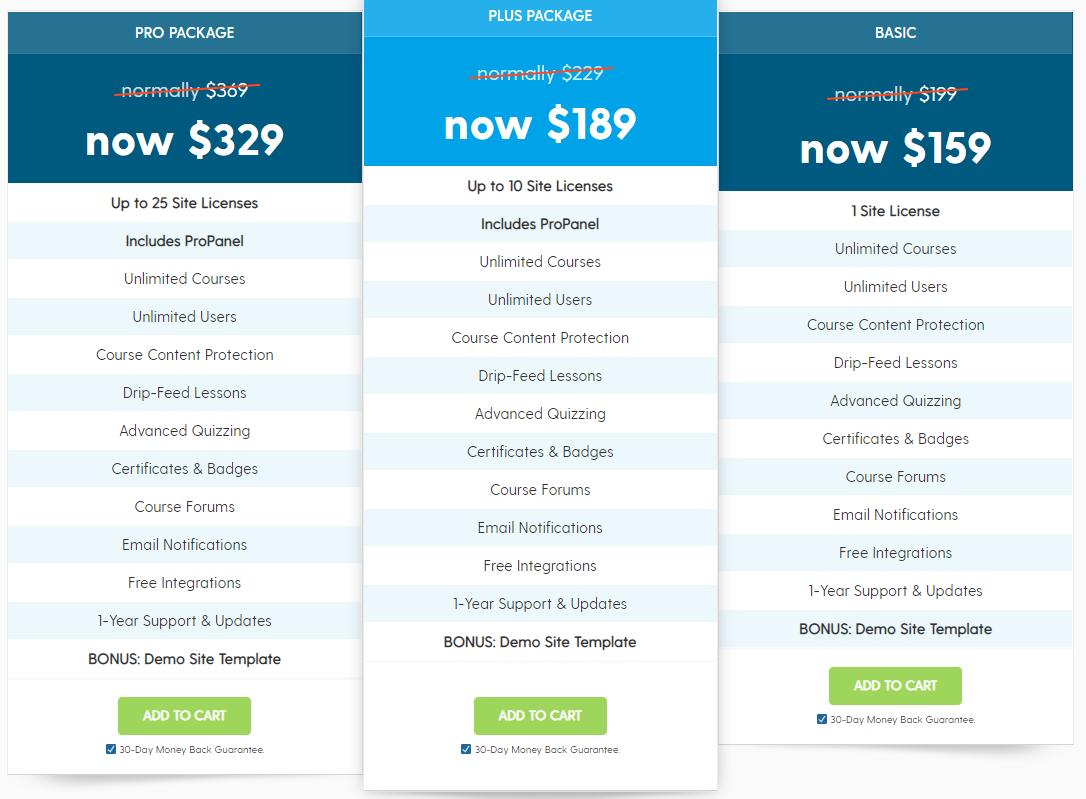 LearnDash Pricing