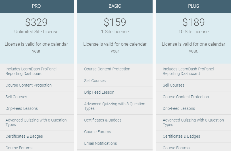 Best Online Course Training Platforms- Learndash Pricing