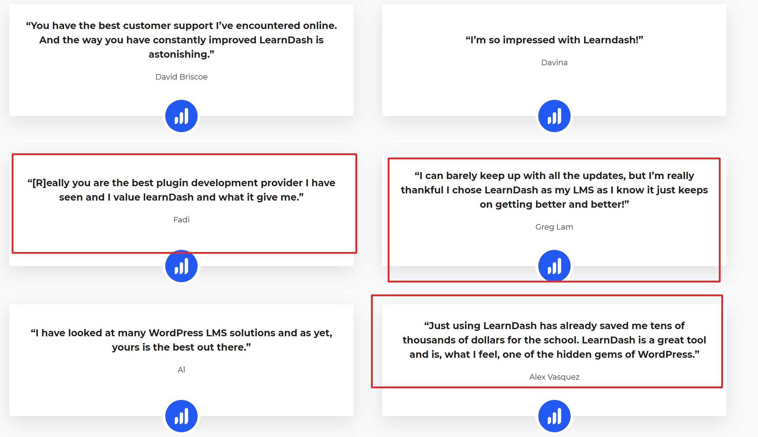 Learndash latest version learndash pricing