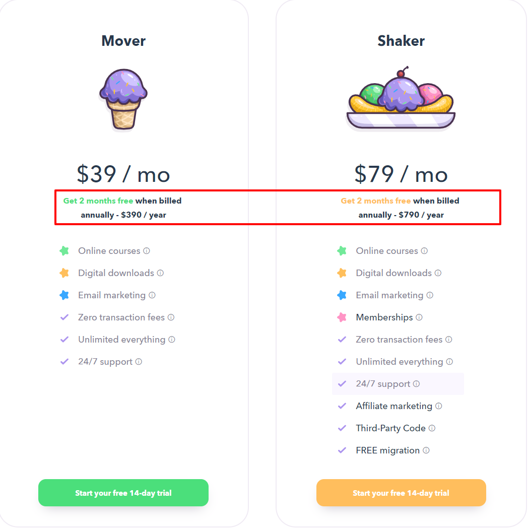 Pricing for Podia with coupons