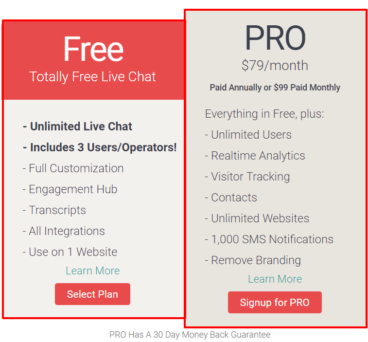 PureChat Review- Pricing Plans