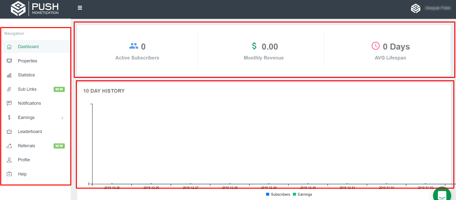 Push Monetization Review- Dashboard For Publishers