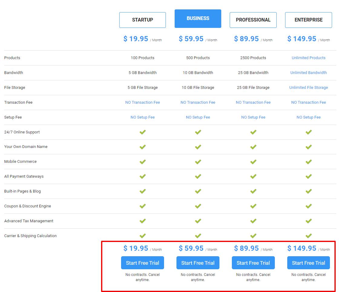 Shopio Review- Ecommerce Plans Pricing