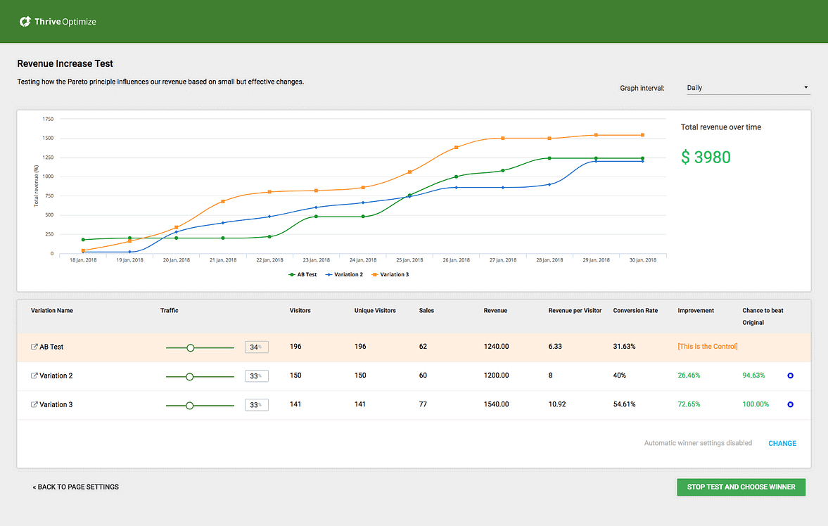 Thrive optimize reviews
