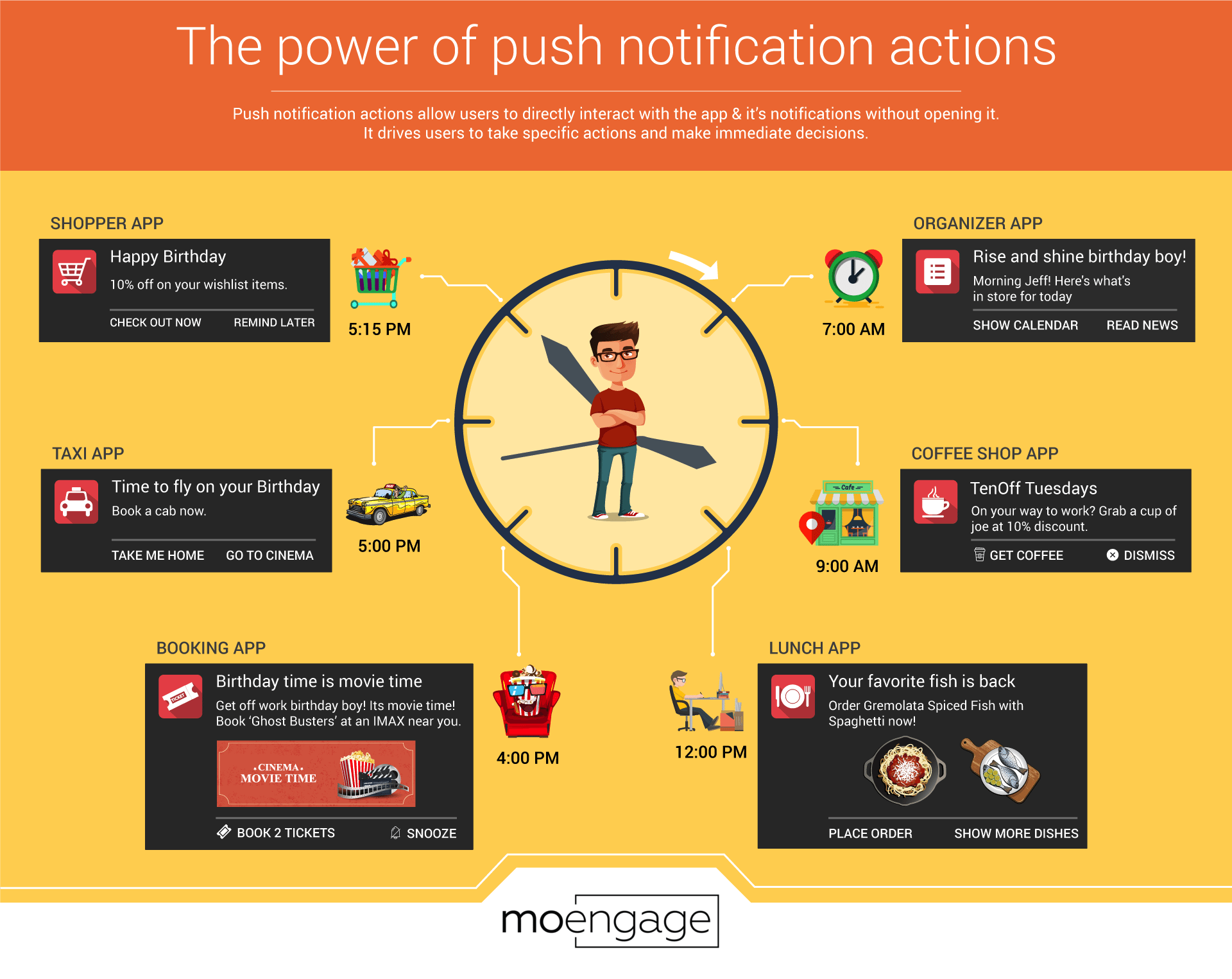 push notification ad networks list