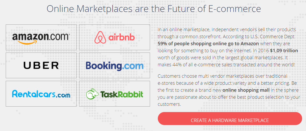 CS-Cart e-commerce
