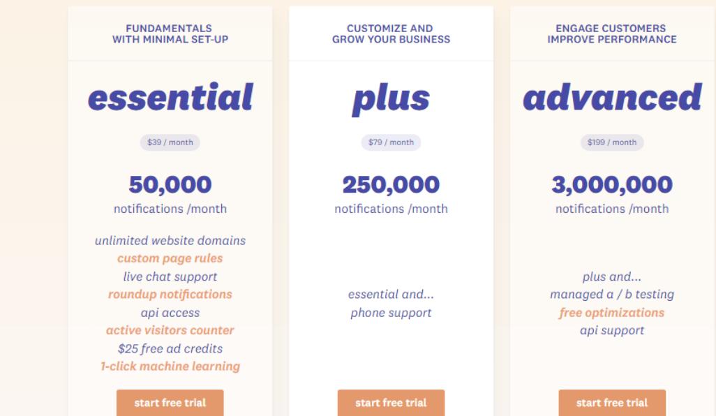Social Proof Marketing Tools- Fomo Pricing Plans