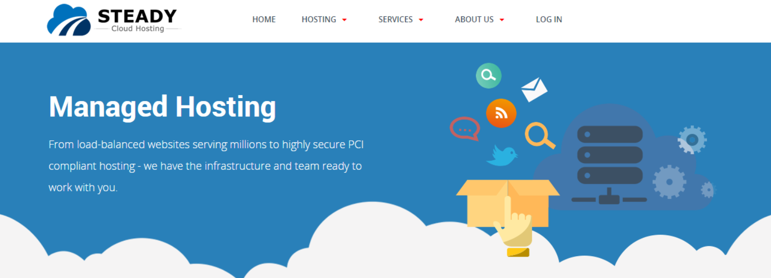 SteadyCloud Review-ManagedHosting