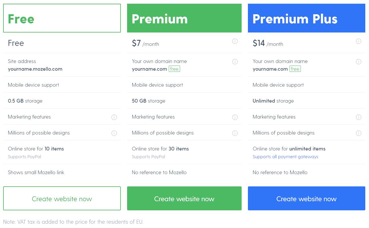 Mozello Review - Pricing