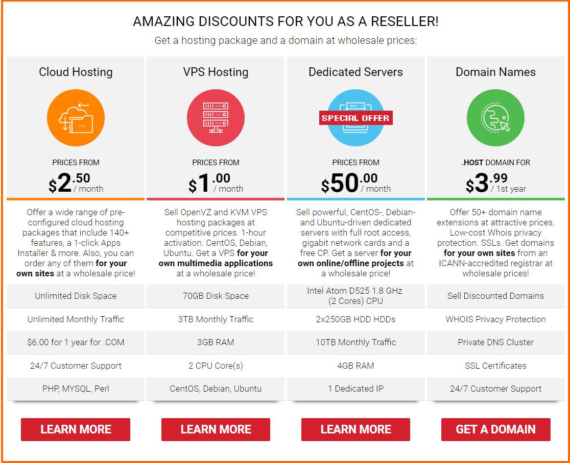 ResellersPanel Hosting Discount Promo Codes- Hosting Plans