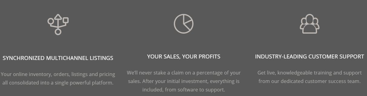 Selleractive-features