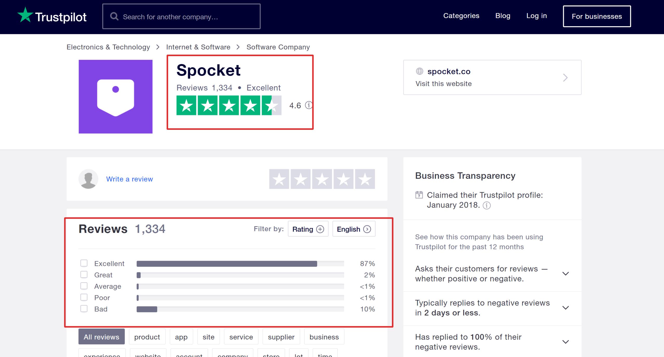 Spocket dropshipping reviews by customer