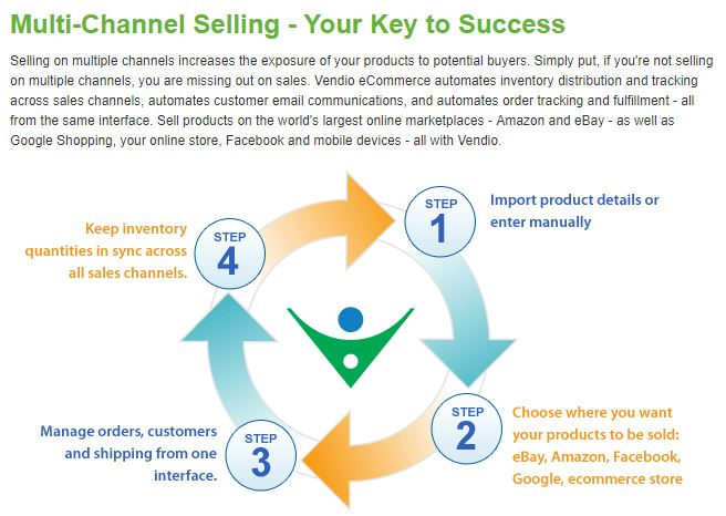 vendio-home-multiple-channel-selling