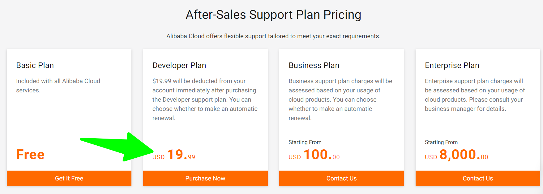 Alibaba-Cloud-Pricing