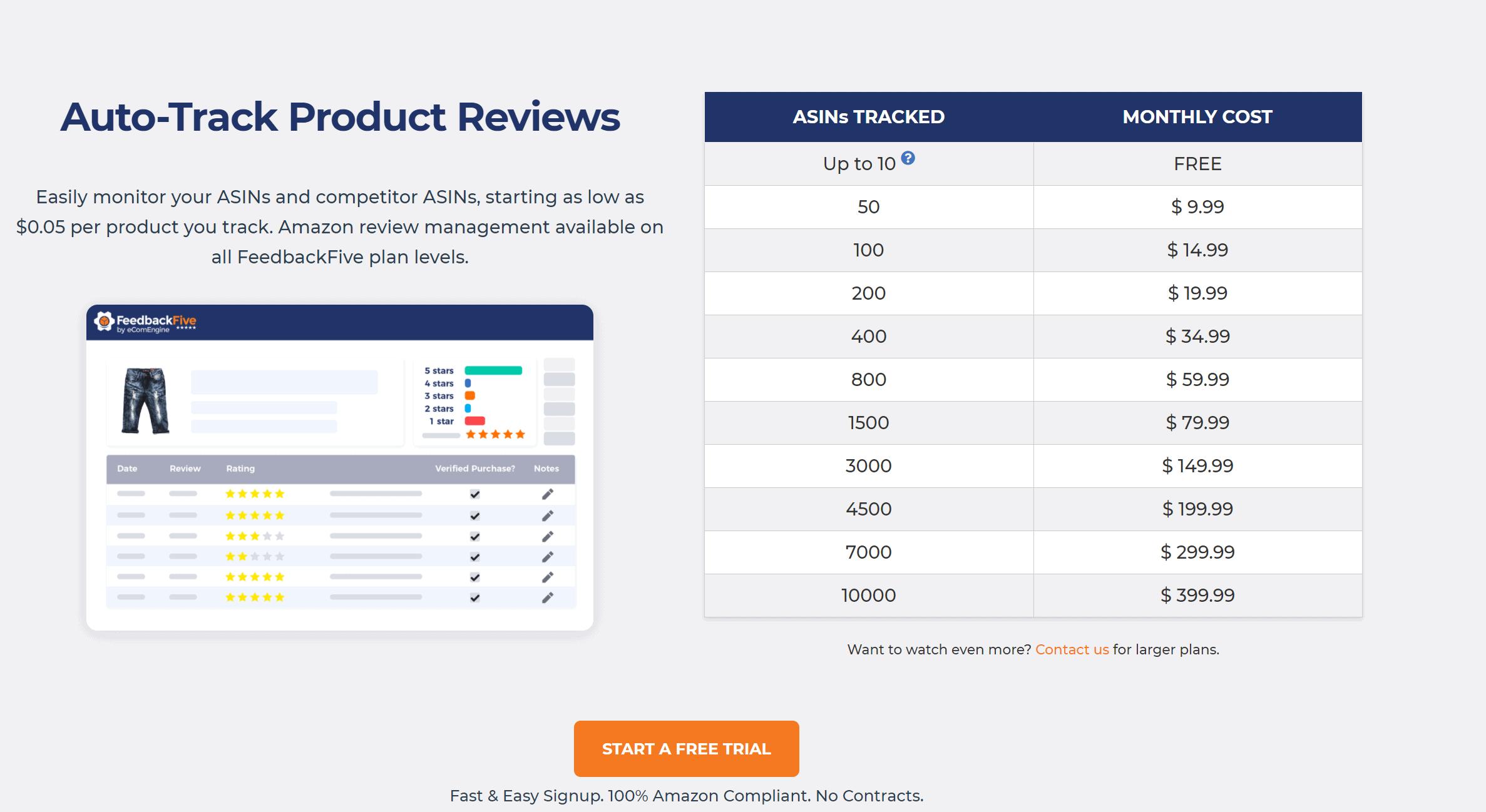 Feedbackfive reviews